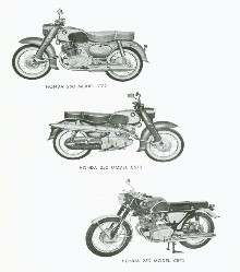 Outstanding 1966 Honda Dream Wiring Diagram Pictures - Best Image ...